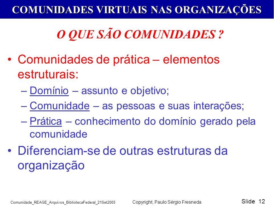 Comunidades de prática – elementos estruturais: