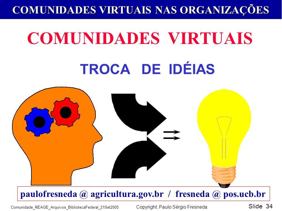 COMUNIDADES VIRTUAIS TROCA DE IDÉIAS
