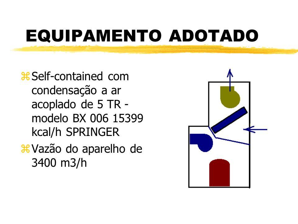 EQUIPAMENTO ADOTADO Self-contained com condensação a ar acoplado de 5 TR - modelo BX 006 15399 kcal/h SPRINGER.