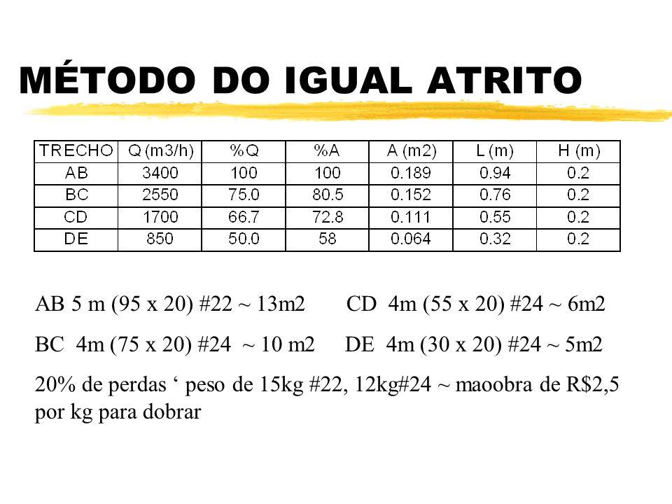 MÉTODO DO IGUAL ATRITO AB 5 m (95 x 20) #22 ~ 13m2 CD 4m (55 x 20) #24 ~ 6m2. BC 4m (75 x 20) #24 ~ 10 m2 DE 4m (30 x 20) #24 ~ 5m2.