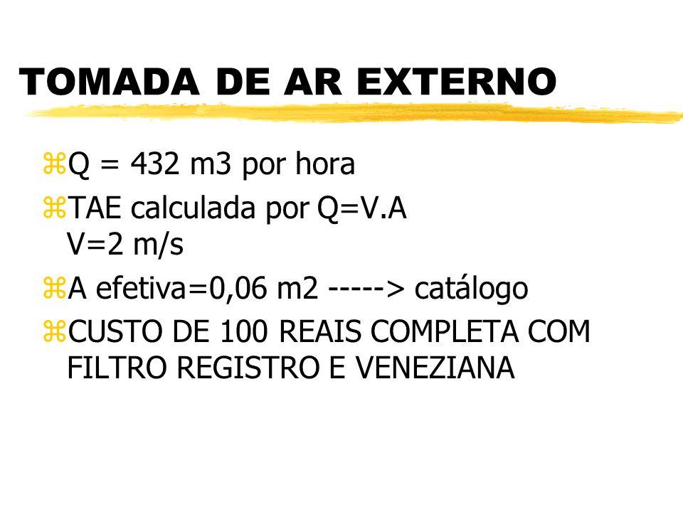 TOMADA DE AR EXTERNO Q = 432 m3 por hora