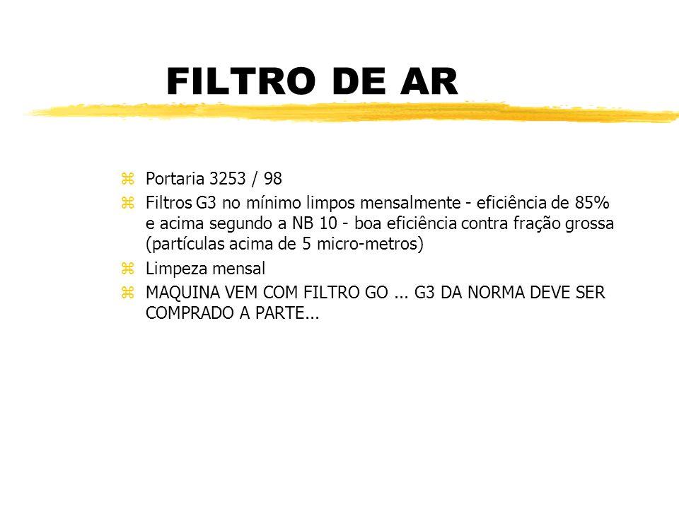 FILTRO DE AR Portaria 3253 / 98.