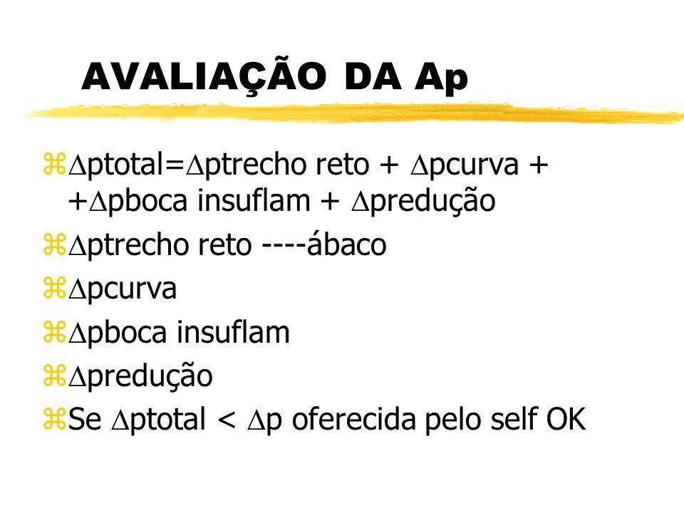 AVALIAÇÃO DA Ap ptotal=ptrecho reto + pcurva + +pboca insuflam + predução. ptrecho reto ----ábaco.