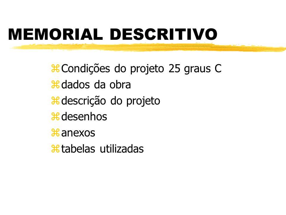 MEMORIAL DESCRITIVO Condições do projeto 25 graus C dados da obra