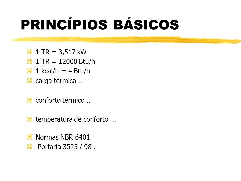 PRINCÍPIOS BÁSICOS 1 TR = 3,517 kW 1 TR = 12000 Btu/h