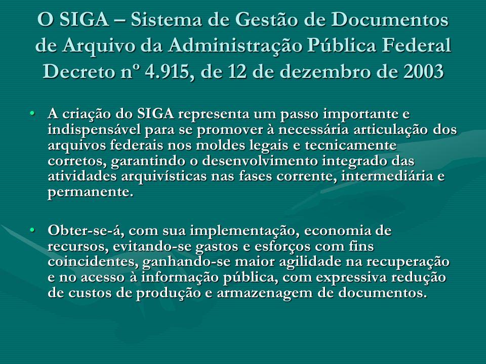 O SIGA – Sistema de Gestão de Documentos de Arquivo da Administração Pública Federal Decreto nº 4.915, de 12 de dezembro de 2003