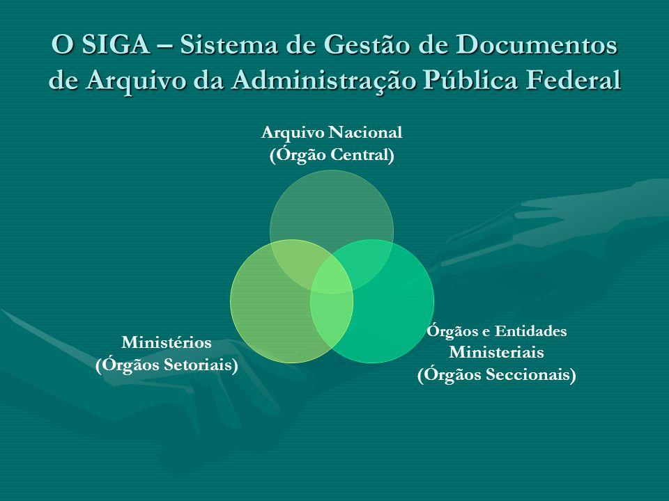 O SIGA – Sistema de Gestão de Documentos de Arquivo da Administração Pública Federal