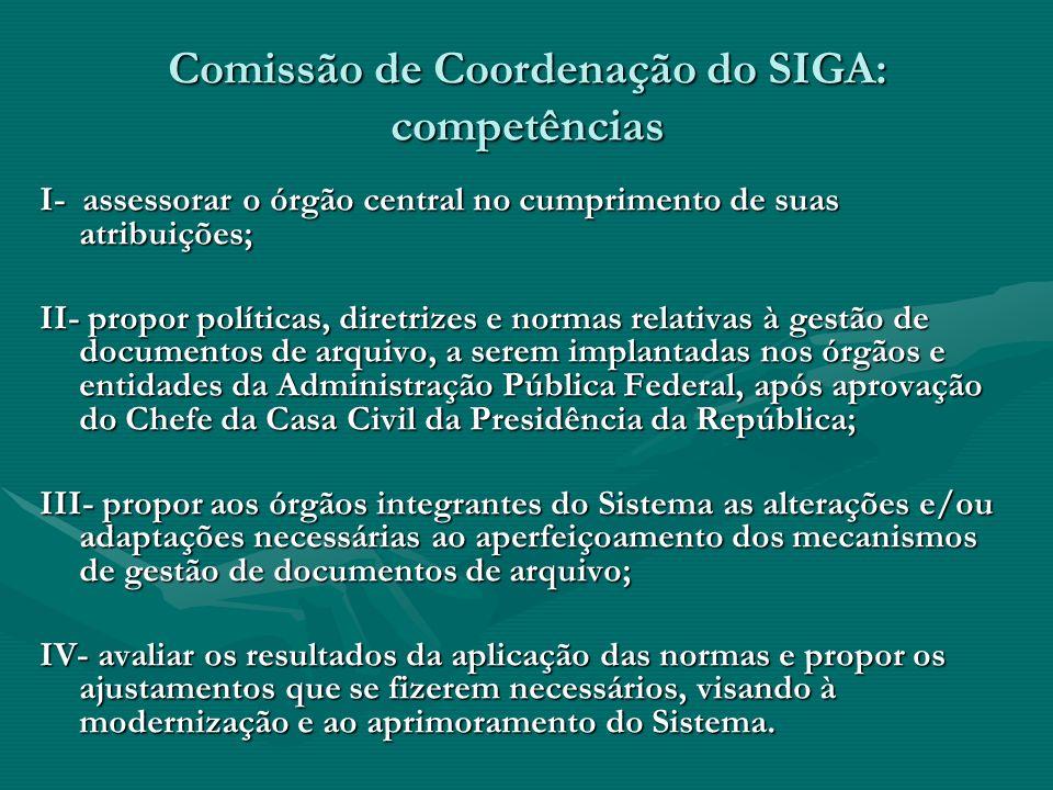 Comissão de Coordenação do SIGA: competências