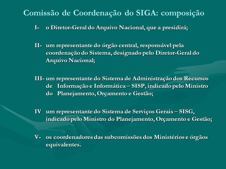 Comissão de Coordenação do SIGA: composição