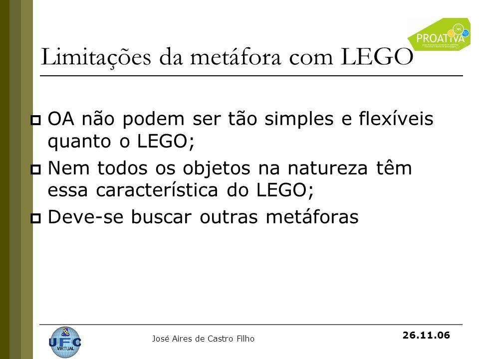 Limitações da metáfora com LEGO