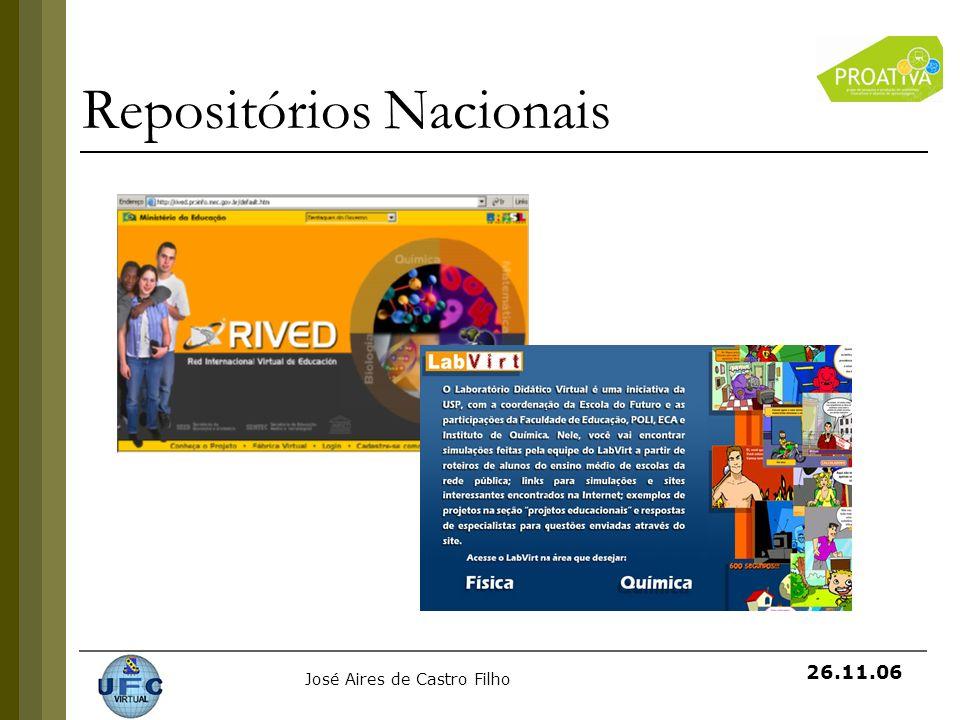 Repositórios Nacionais