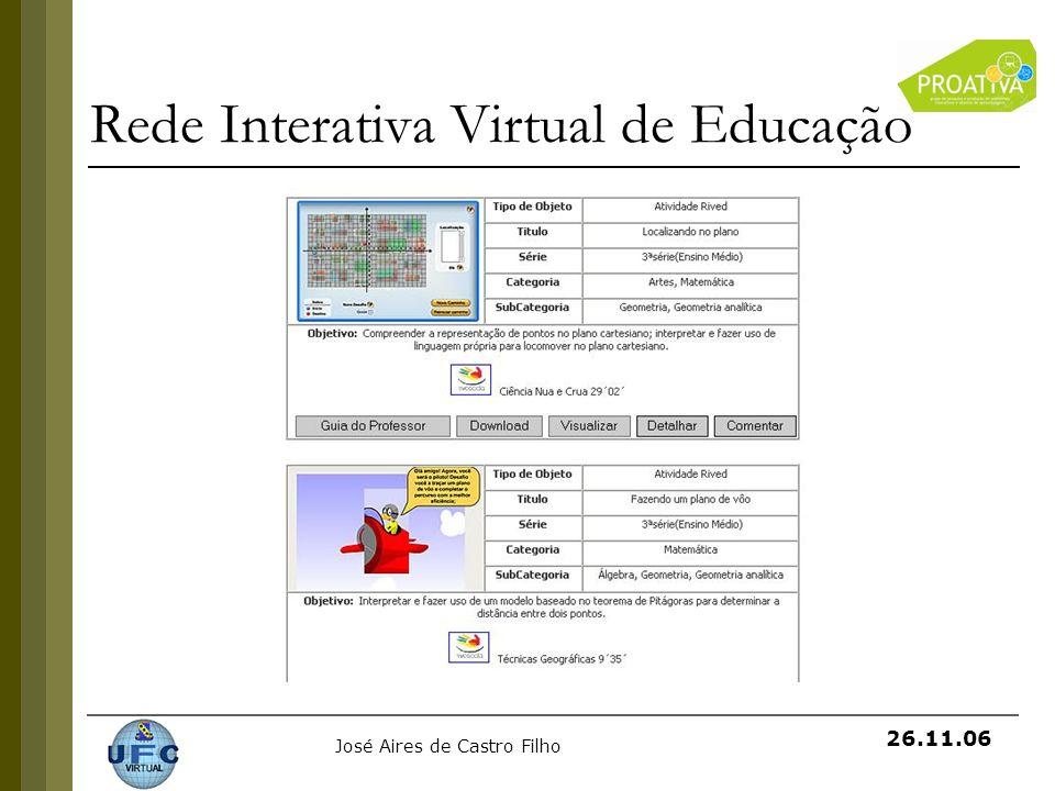 Rede Interativa Virtual de Educação