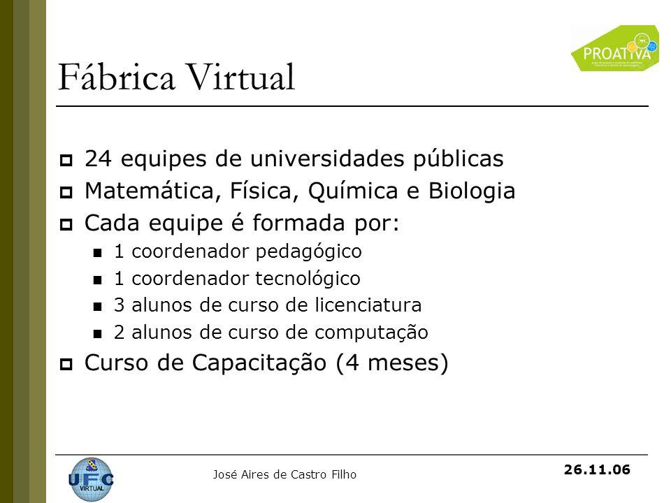Fábrica Virtual 24 equipes de universidades públicas