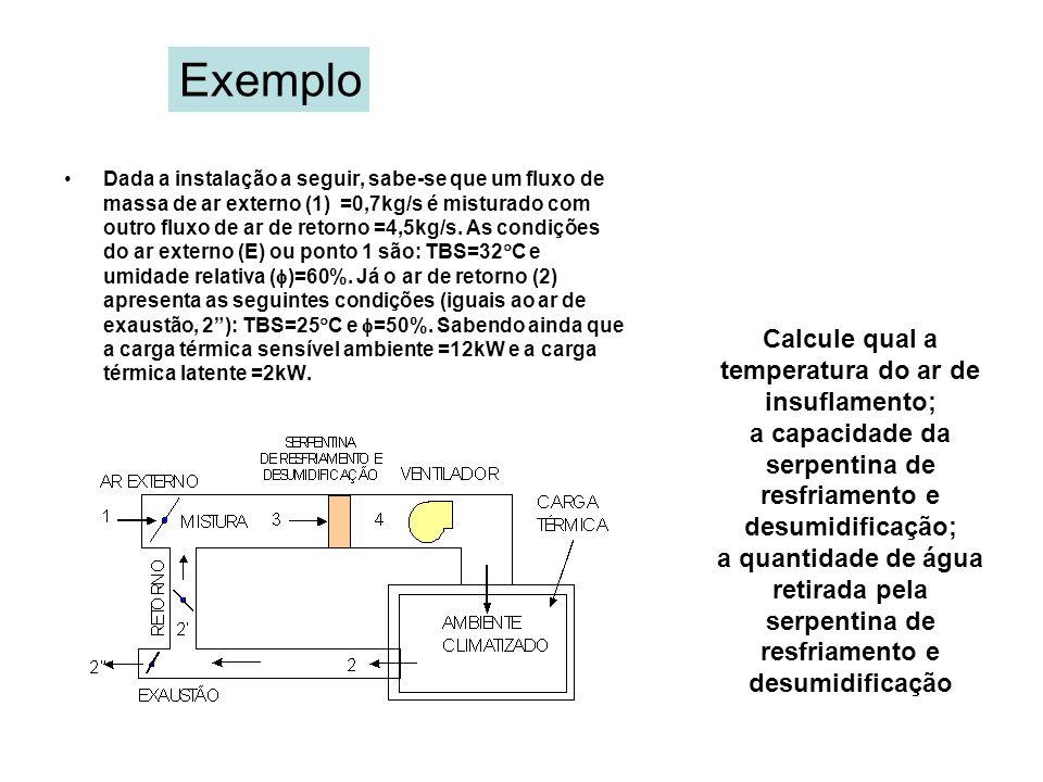 Exemplo Calcule qual a temperatura do ar de insuflamento;