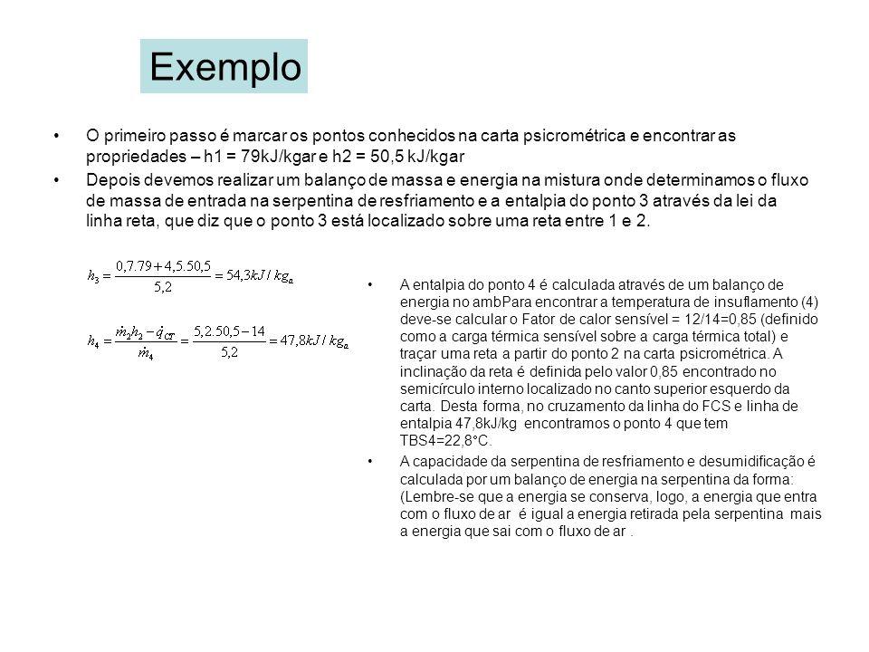 Exemplo O primeiro passo é marcar os pontos conhecidos na carta psicrométrica e encontrar as propriedades – h1 = 79kJ/kgar e h2 = 50,5 kJ/kgar.