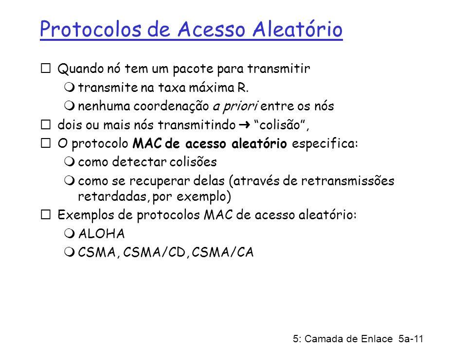 Protocolos de Acesso Aleatório