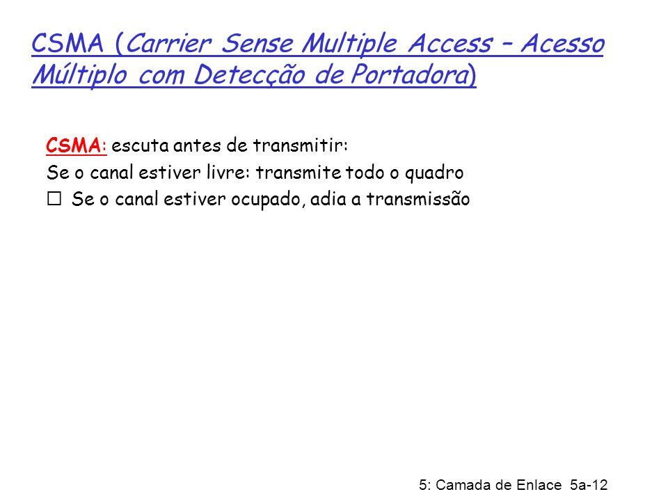 CSMA (Carrier Sense Multiple Access – Acesso Múltiplo com Detecção de Portadora)