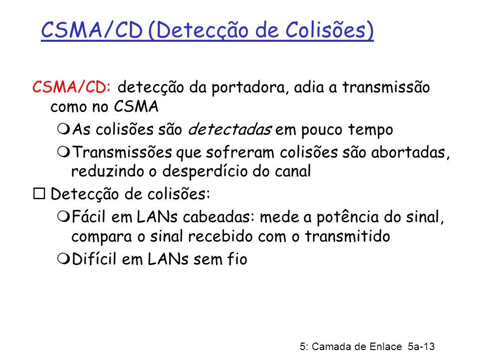CSMA/CD (Detecção de Colisões)