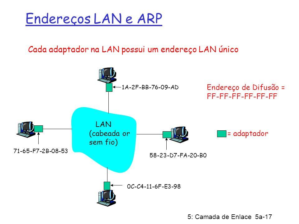Endereços LAN e ARP Cada adaptador na LAN possui um endereço LAN único