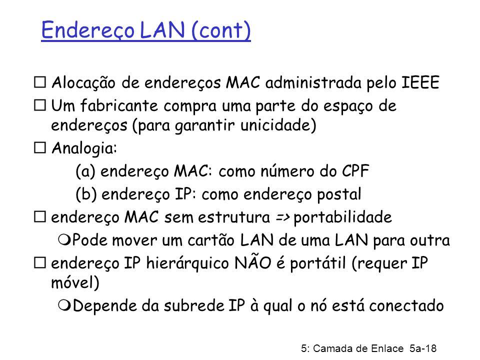 Endereço LAN (cont) Alocação de endereços MAC administrada pelo IEEE