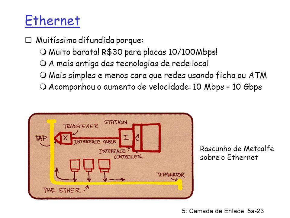 Ethernet Muitíssimo difundida porque: