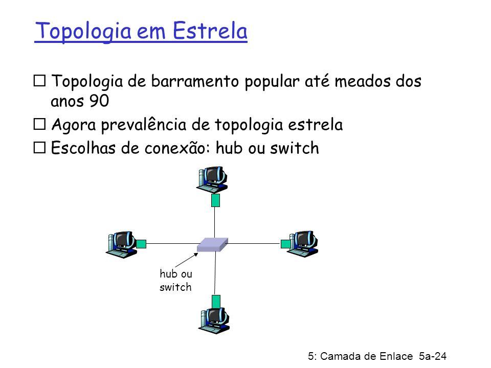 Topologia em EstrelaTopologia de barramento popular até meados dos anos 90. Agora prevalência de topologia estrela.