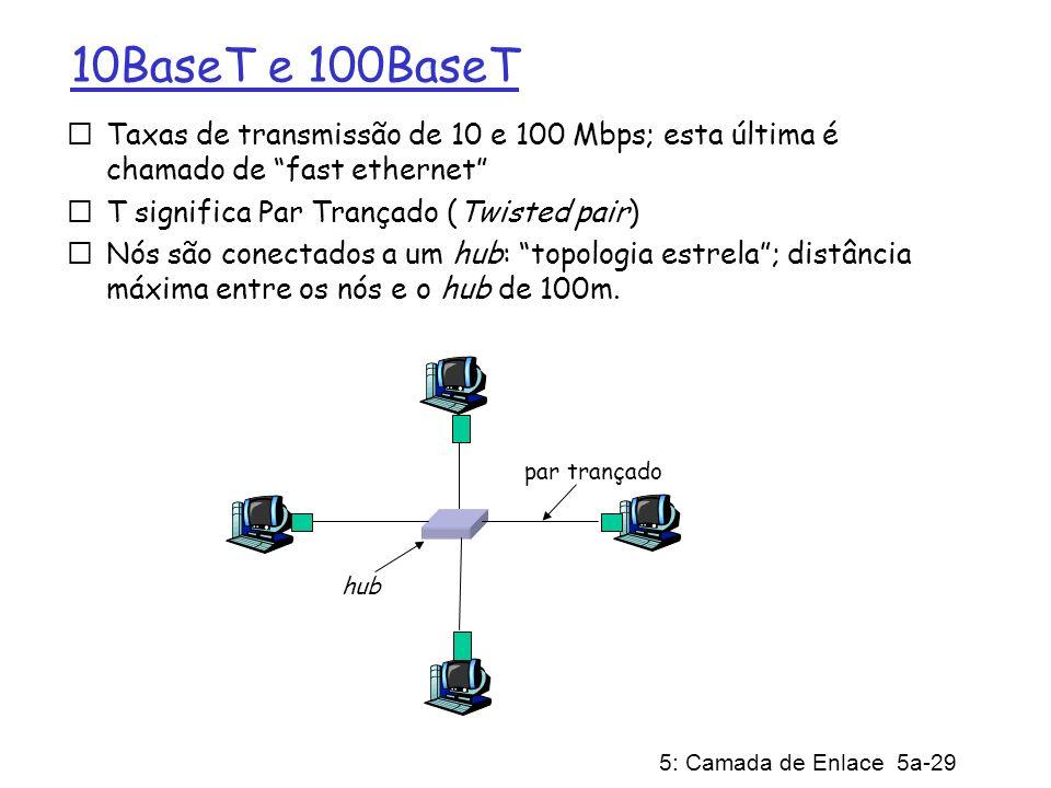 10BaseT e 100BaseTTaxas de transmissão de 10 e 100 Mbps; esta última é chamado de fast ethernet T significa Par Trançado (Twisted pair)