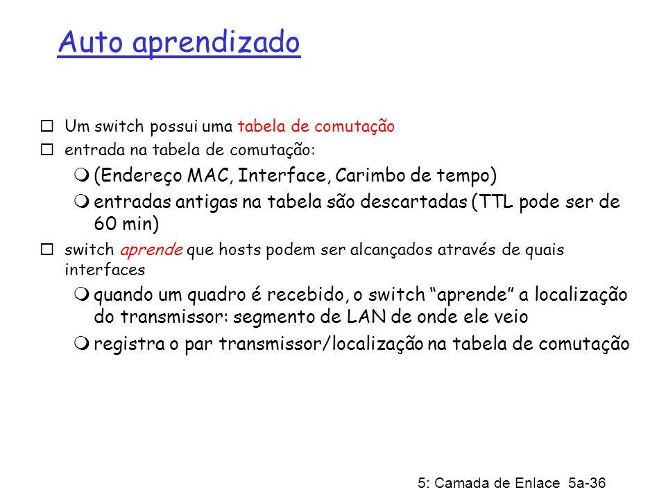 Auto aprendizado (Endereço MAC, Interface, Carimbo de tempo)