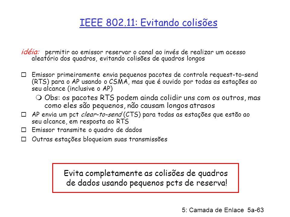 IEEE 802.11: Evitando colisões