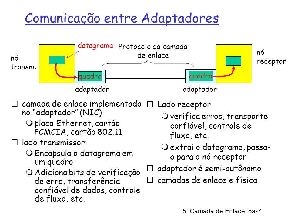 Comunicação entre Adaptadores