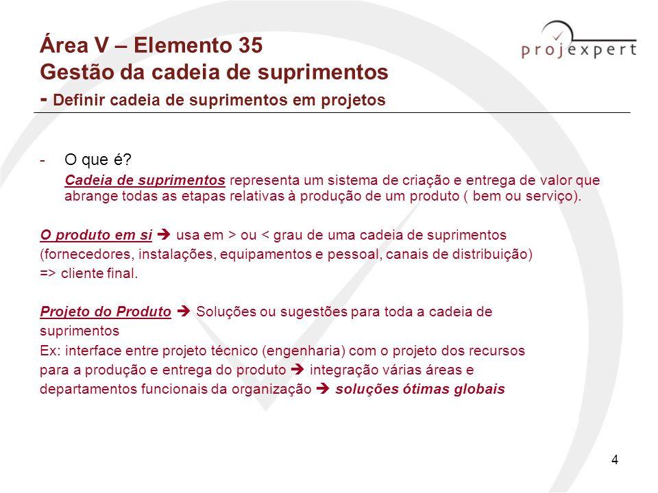 Área V – Elemento 35 Gestão da cadeia de suprimentos - Definir cadeia de suprimentos em projetos