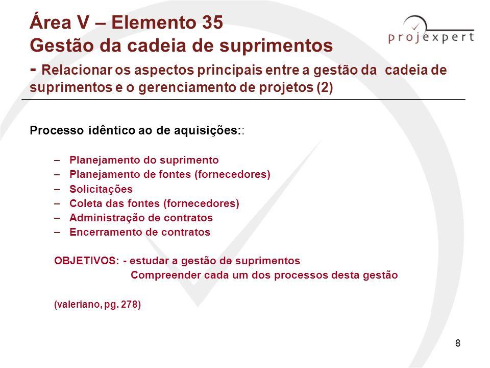 Área V – Elemento 35 Gestão da cadeia de suprimentos - Relacionar os aspectos principais entre a gestão da cadeia de suprimentos e o gerenciamento de projetos (2)