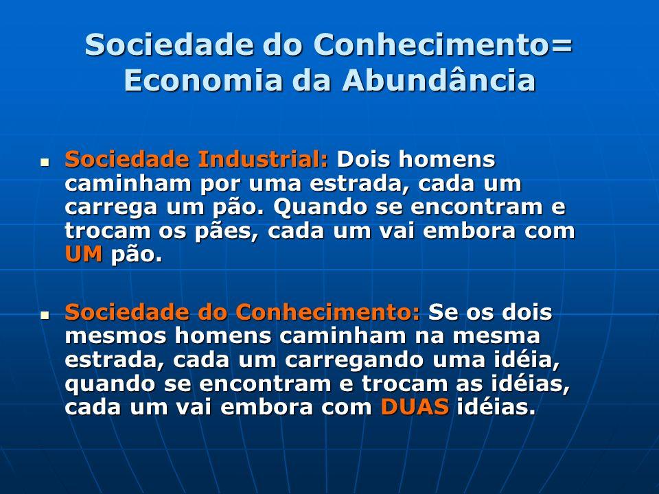 Sociedade do Conhecimento= Economia da Abundância