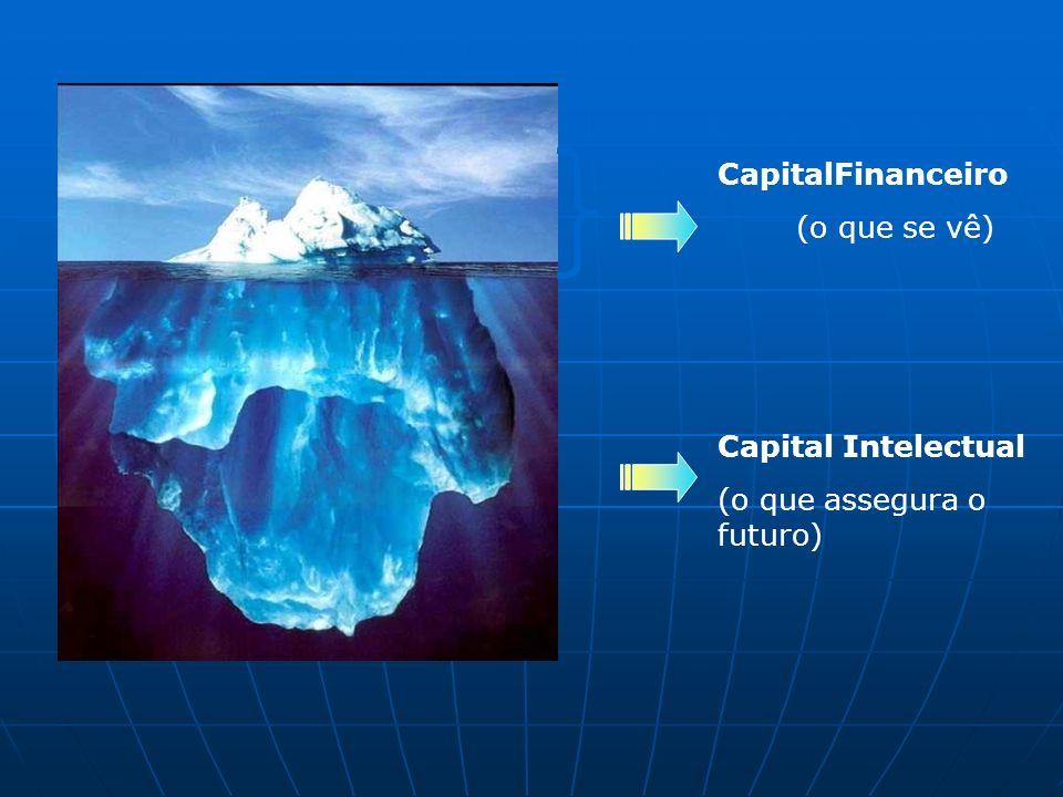 CapitalFinanceiro (o que se vê) Capital Intelectual (o que assegura o futuro)