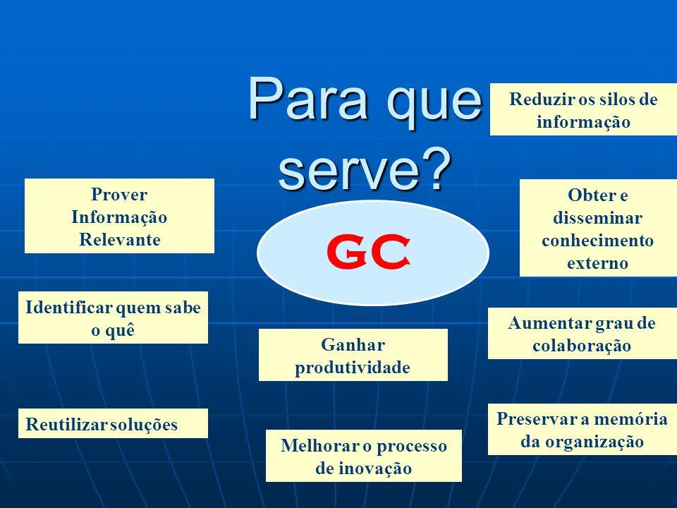 Para que serve GC Reduzir os silos de informação Prover