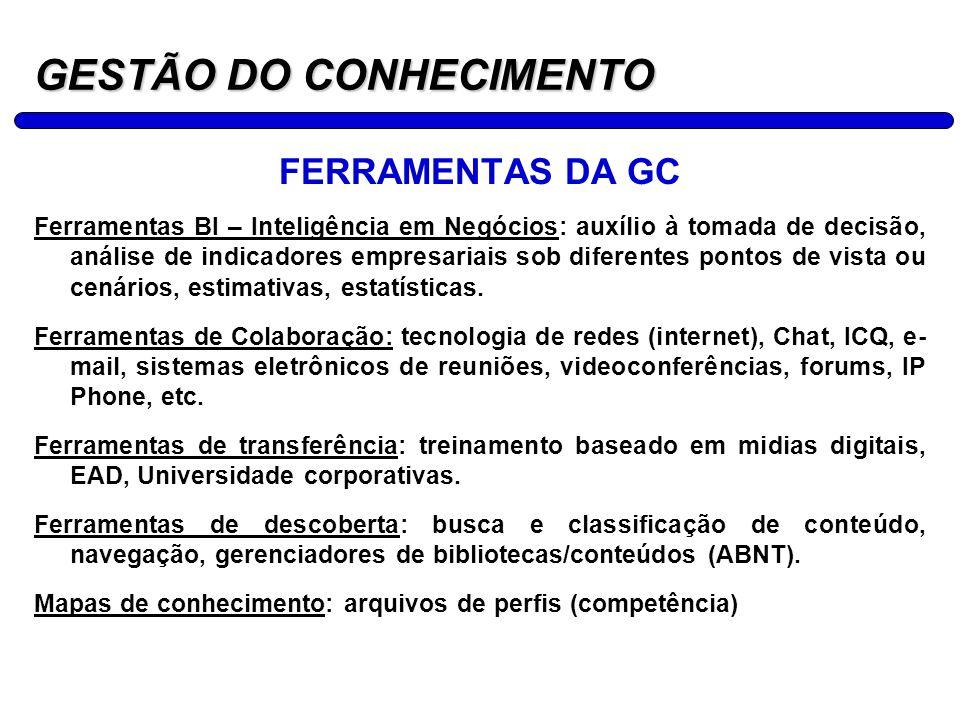 GESTÃO DO CONHECIMENTO