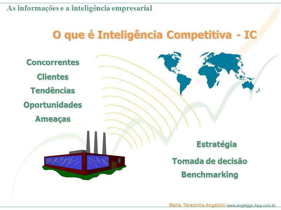 O que é Inteligência Competitiva - IC