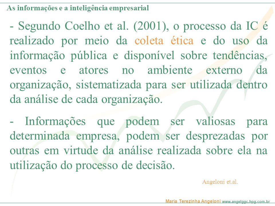 As informações e a inteligência empresarial