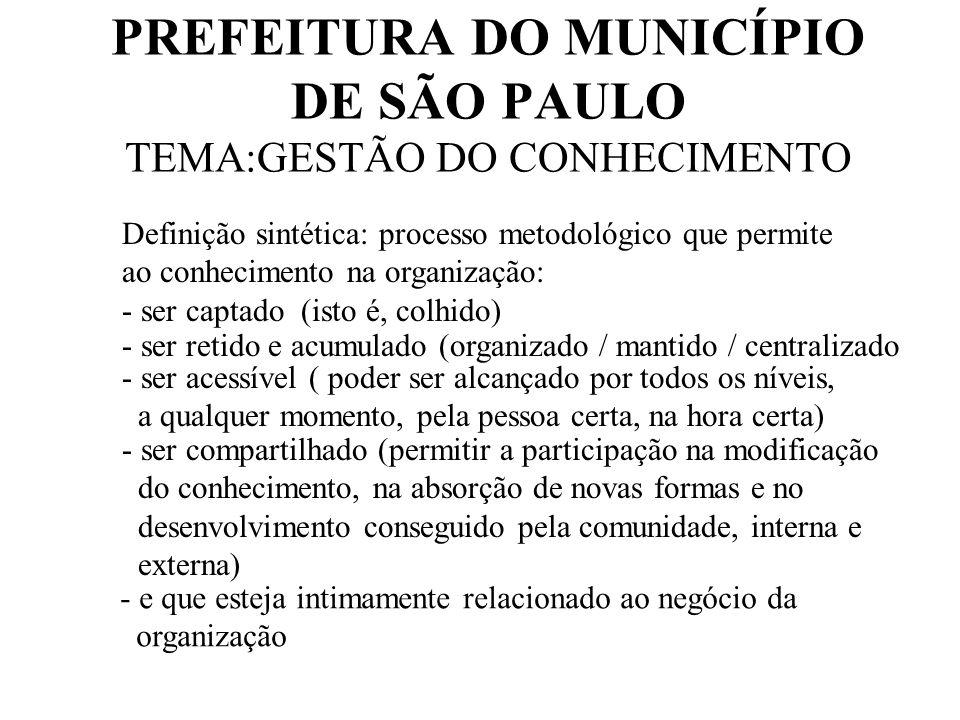 PREFEITURA DO MUNICÍPIO DE SÃO PAULO TEMA:GESTÃO DO CONHECIMENTO