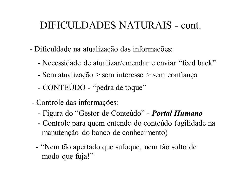 DIFICULDADES NATURAIS - cont.