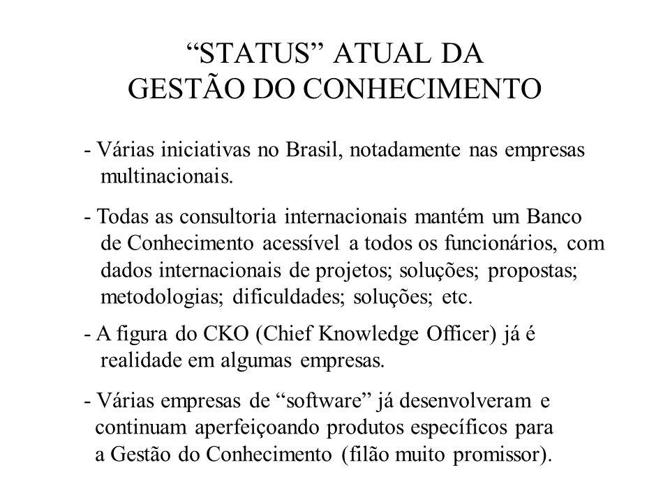 STATUS ATUAL DA GESTÃO DO CONHECIMENTO