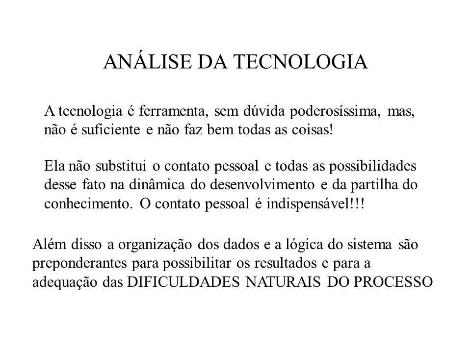 ANÁLISE DA TECNOLOGIA A tecnologia é ferramenta, sem dúvida poderosíssima, mas, não é suficiente e não faz bem todas as coisas!