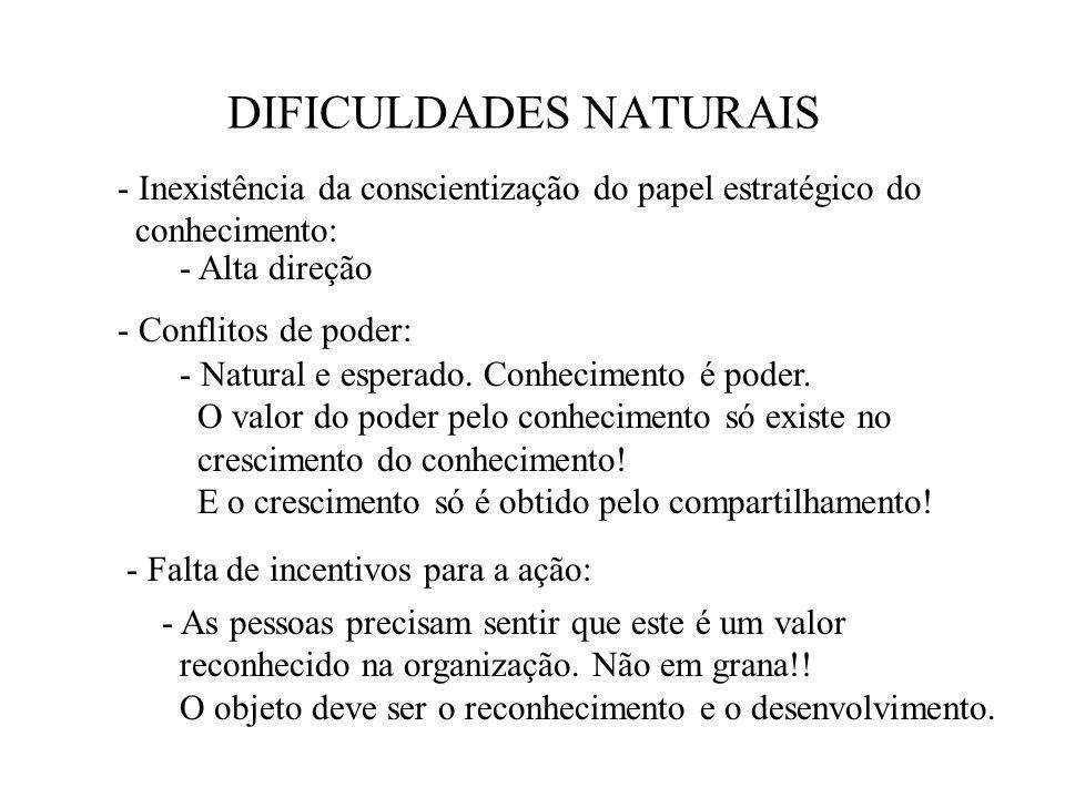 DIFICULDADES NATURAIS