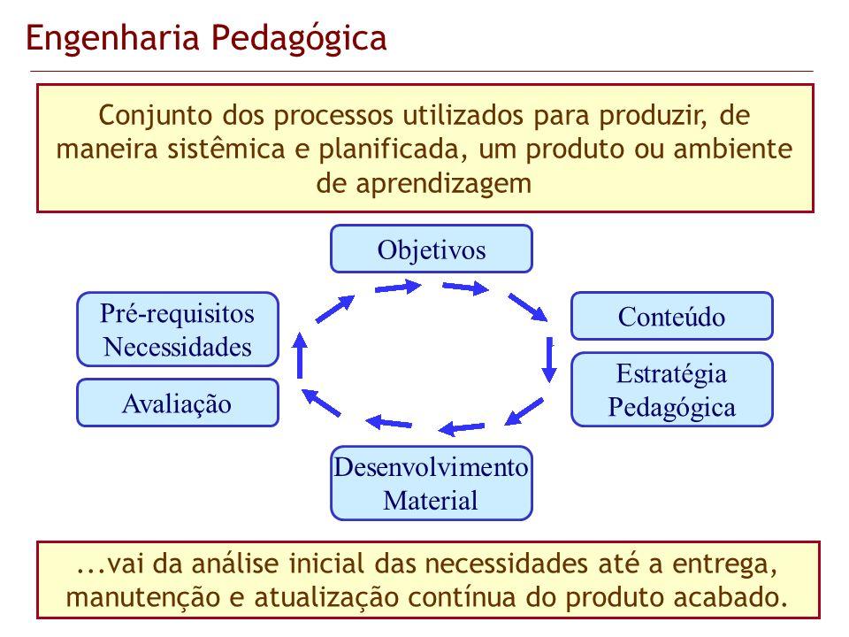 Engenharia Pedagógica