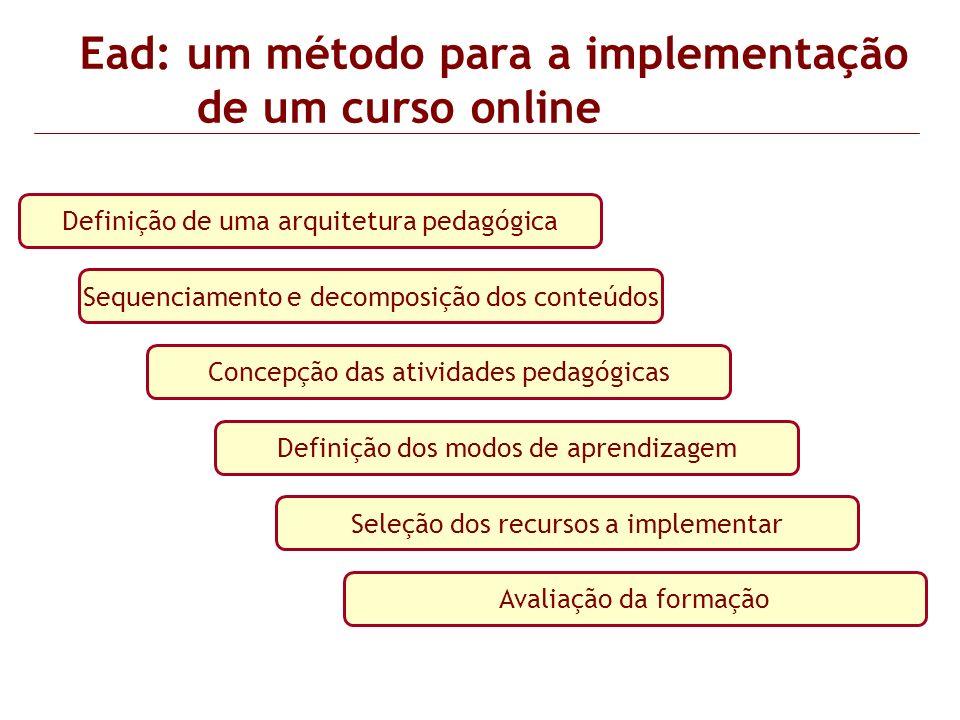 Ead: um método para a implementação de um curso online