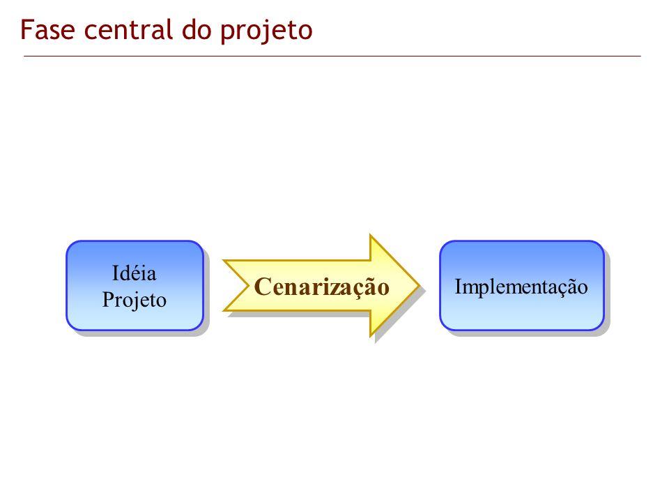 Fase central do projeto