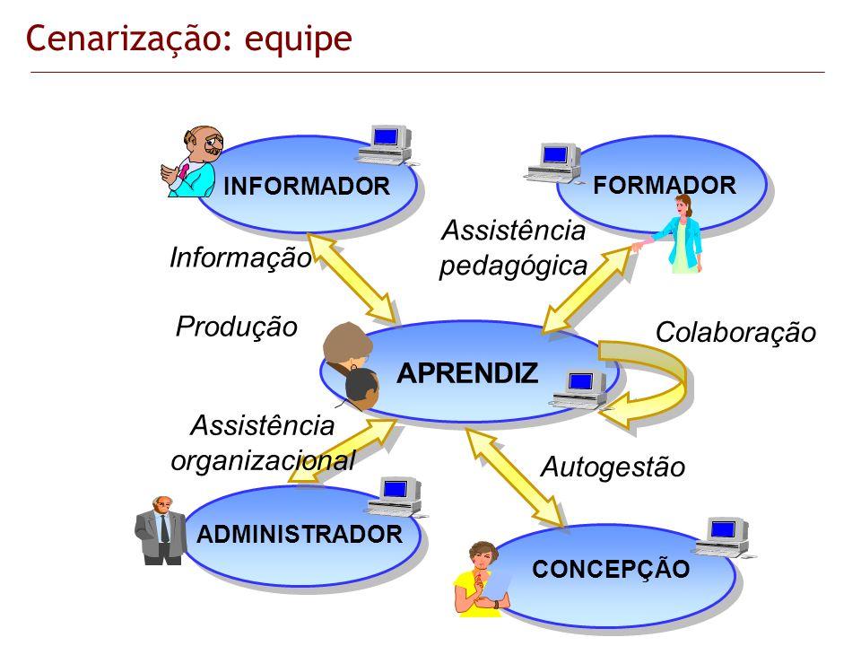 Cenarização: equipe Assistência pedagógica Informação Produção