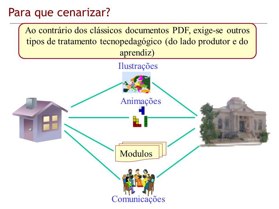 Para que cenarizar Ao contrário dos clássicos documentos PDF, exige-se outros tipos de tratamento tecnopedagógico (do lado produtor e do aprendiz)
