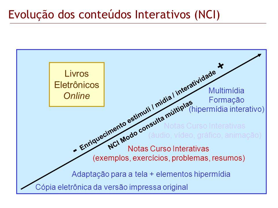 - Enriquecimento estimuli / midia / interatividade +