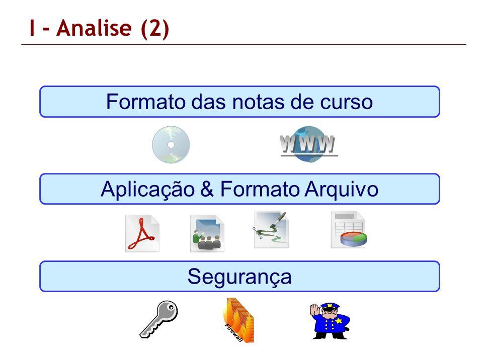 WWW I - Analise (2) Formato das notas de curso